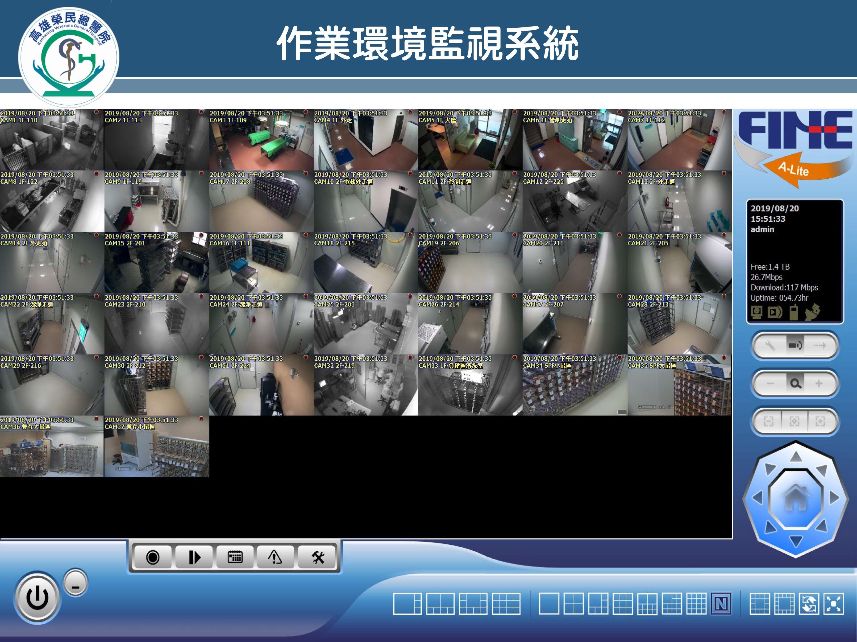 作業環境監視系統(圖片)