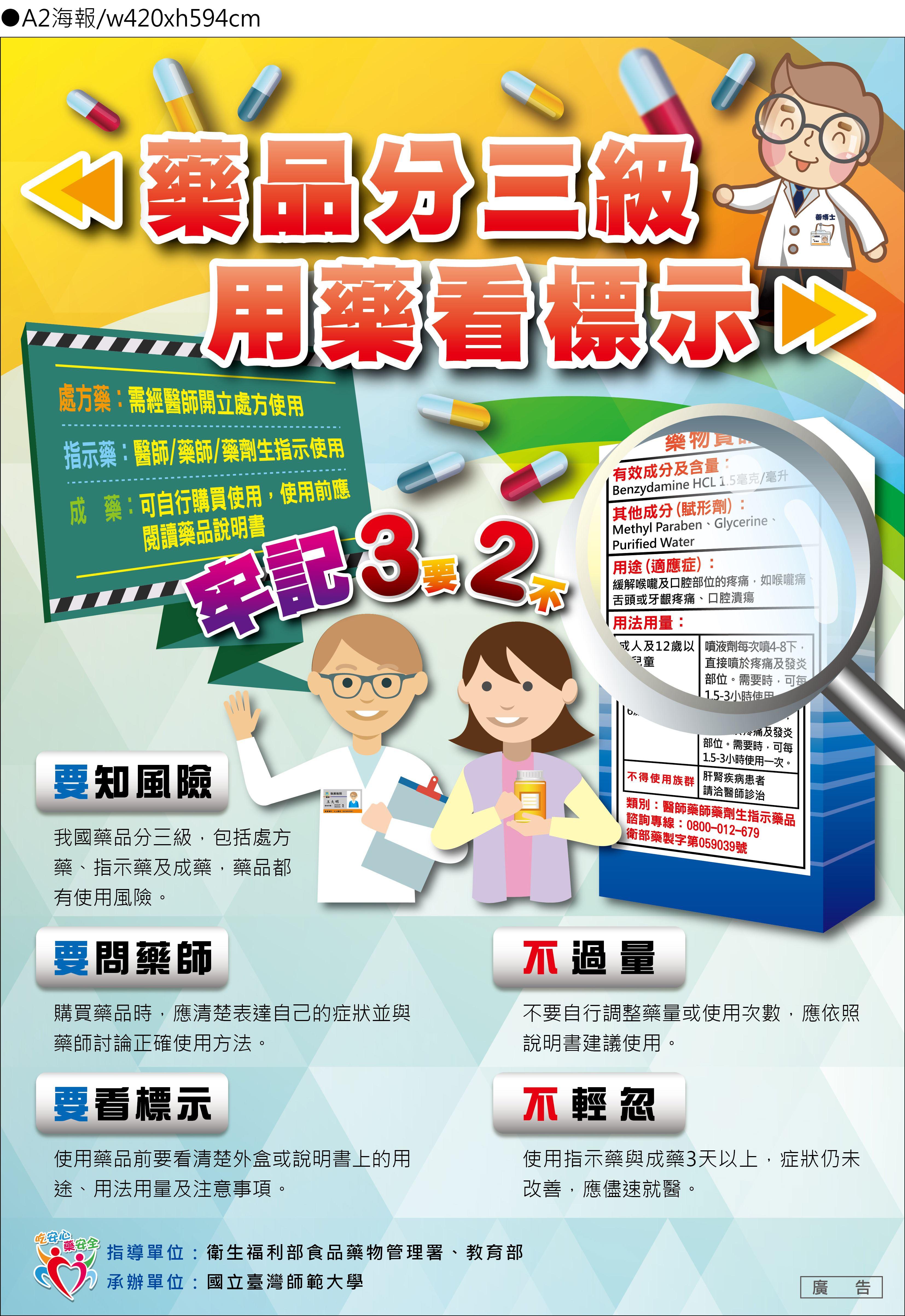 藥品分三級_用藥看標示_牢記3要2不(圖片)