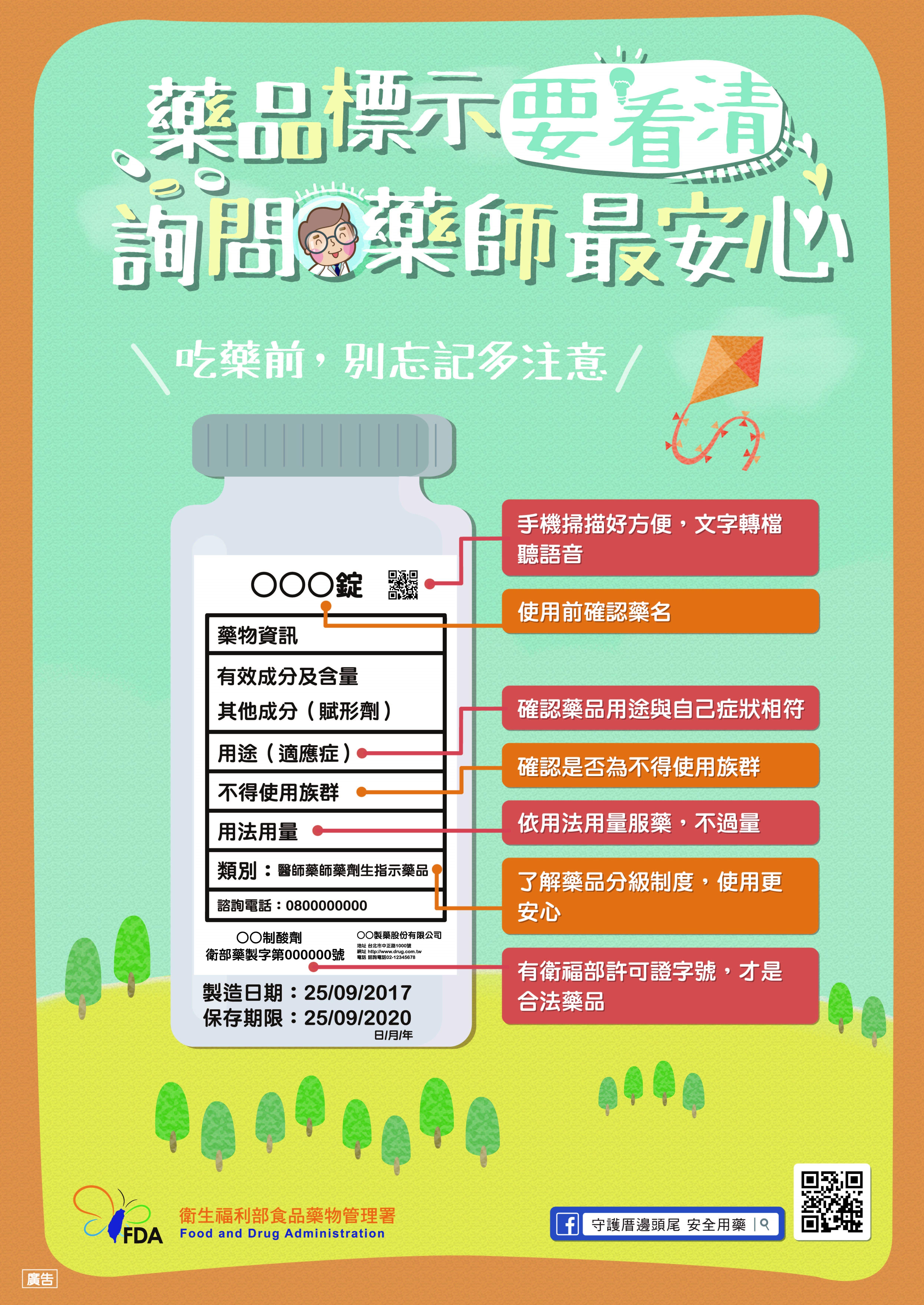 藥品標示要看清_詢問藥師最安心(圖片)