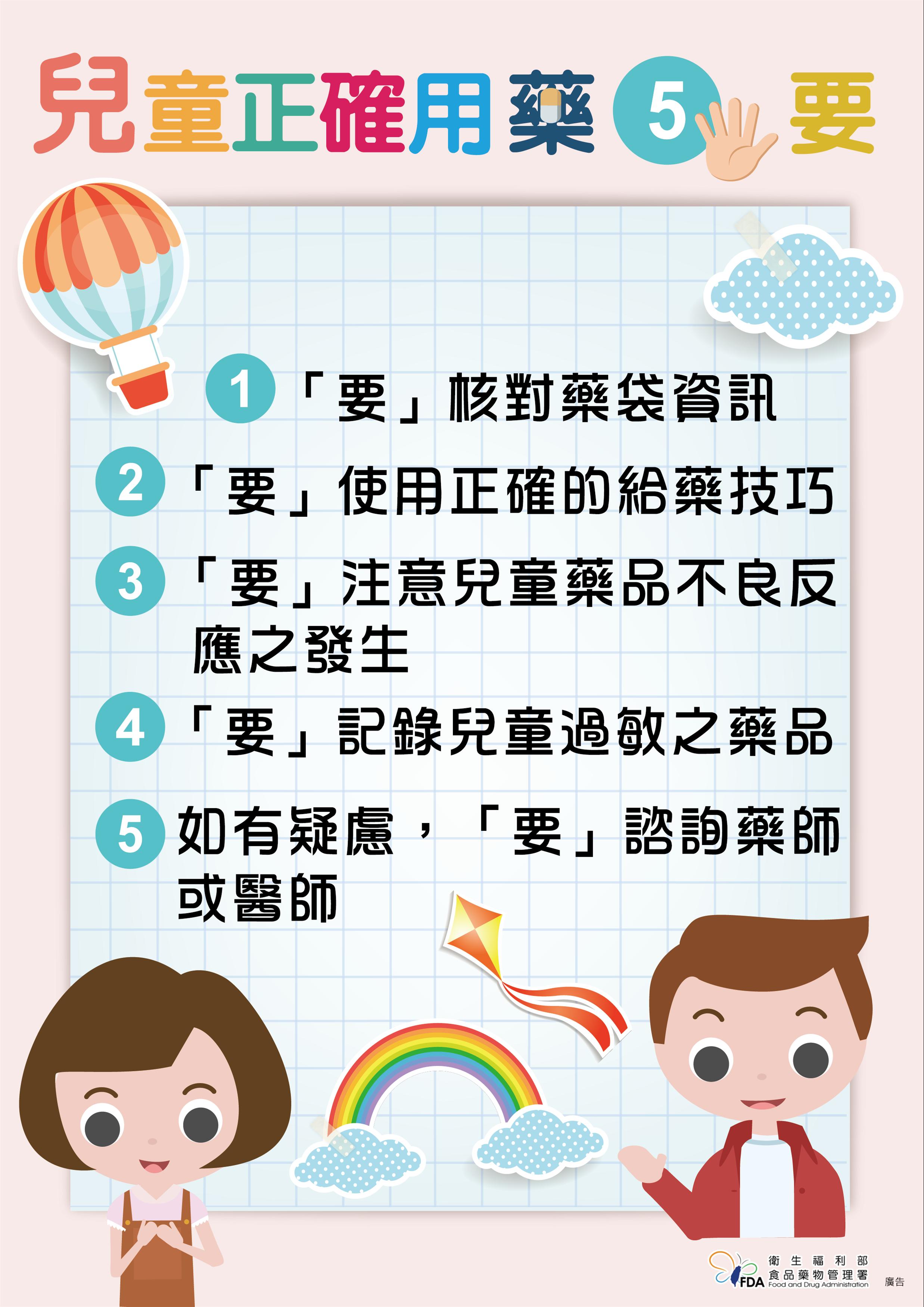兒童正確用藥五要(圖片)