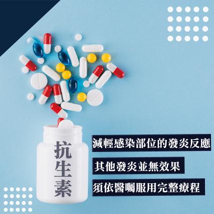 抗生素非消炎藥(圖片)
