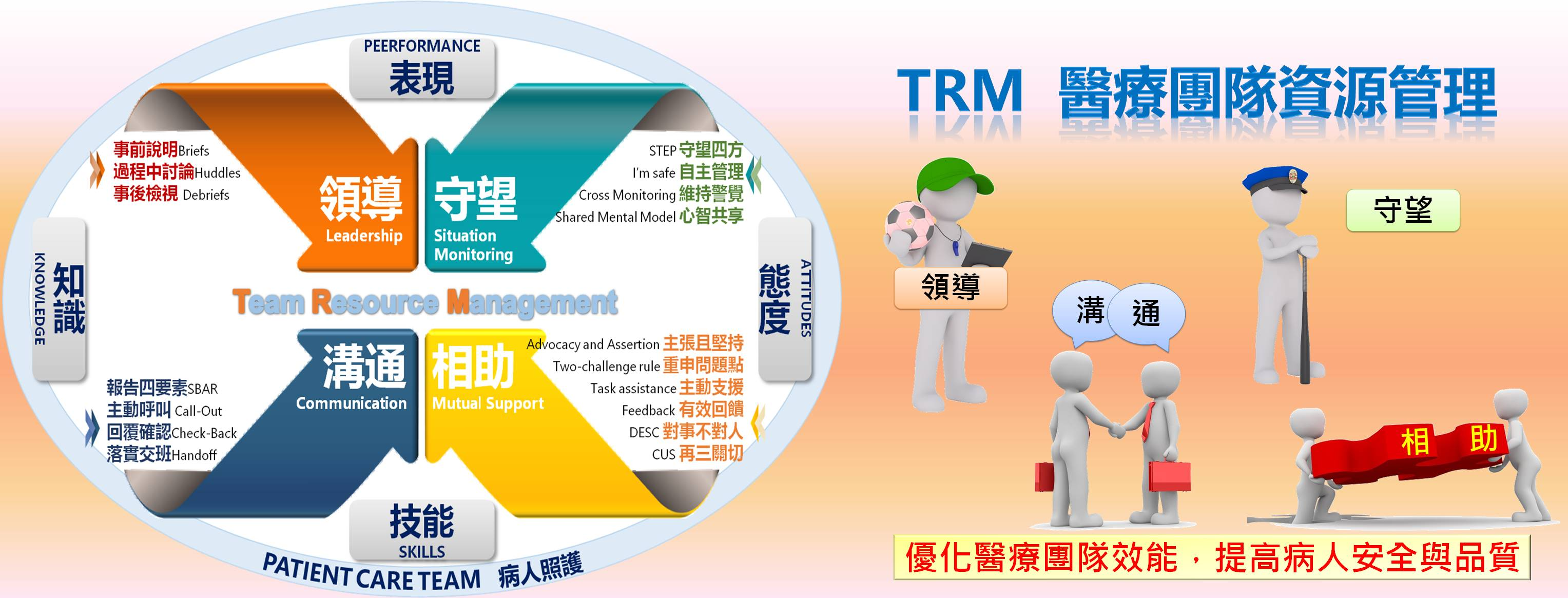 TRM四大工具模組(圖片)