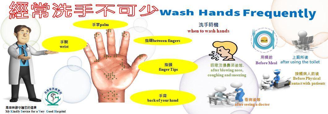 wash hand(Image)