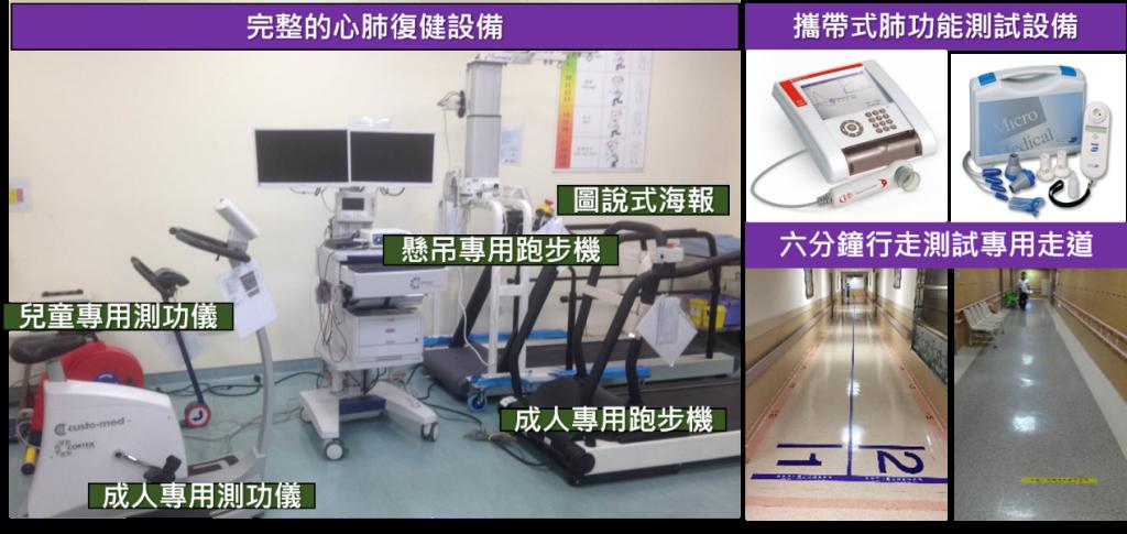 心肺功能評估系統