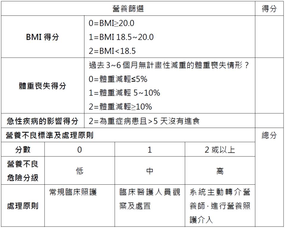 簡易營養評估篩選工具(詳如上方篩選說明)